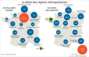 Carte de la dette des régions métropolitaines