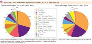 insee_migrations_diplomes-2-2