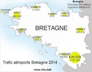 Aéroports en Bretagne et au Danemark