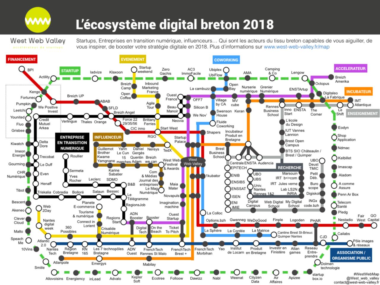 Un dynamisme digital breton qui remet en cause l'hégémonie parisienne !