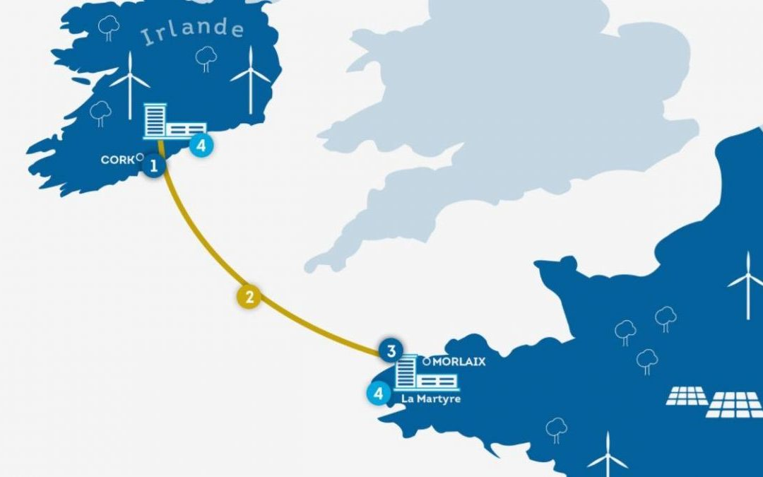 Énergie : la Bretagne se branche avec l'Irlande
