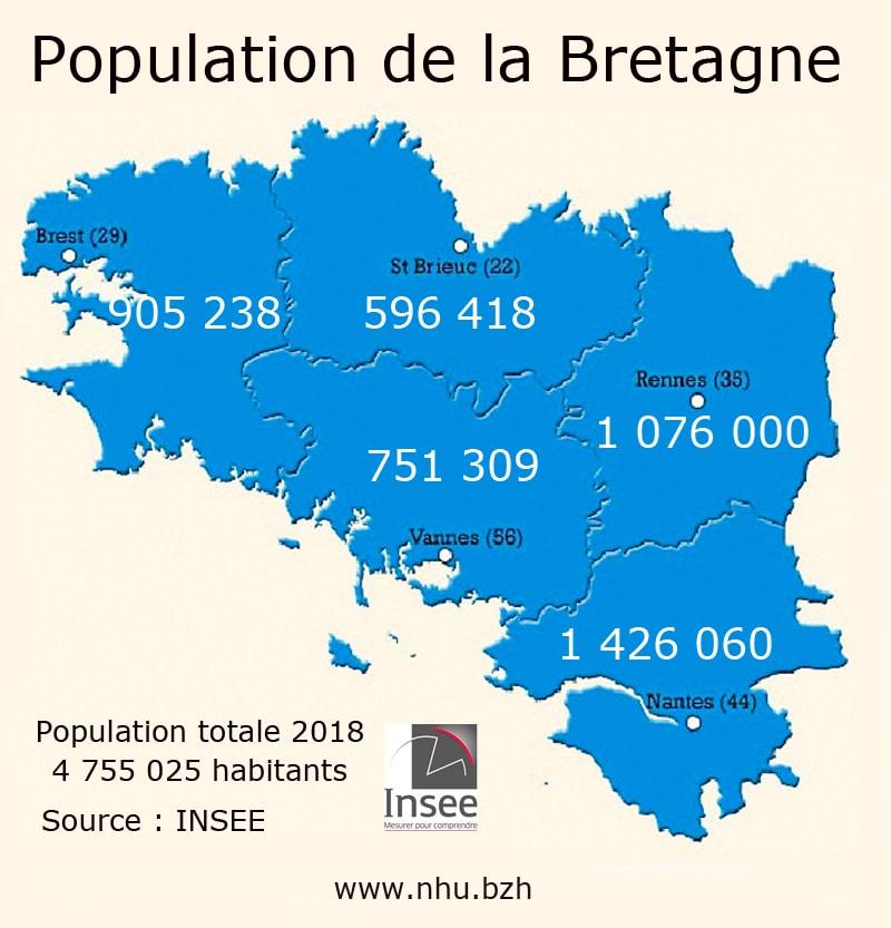 La population bretonne est dynamique