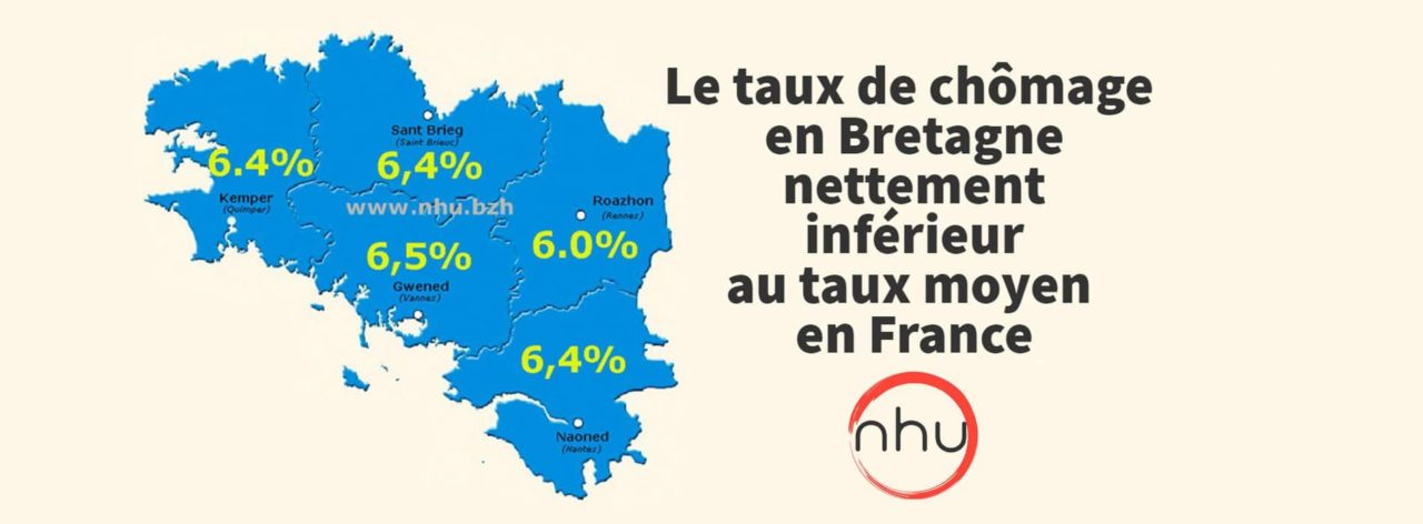 Le chômage en Bretagne nettement plus bas qu'en France