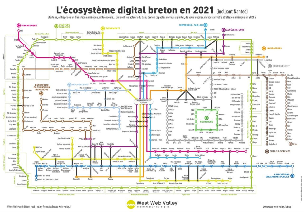 L'écosystème digital breton en 2021 (incluant Nantes)