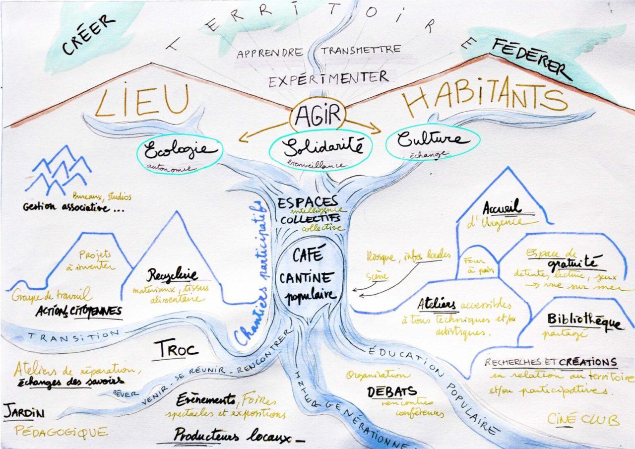 LE FIL – un espace d'expérimentation collective en petit Trégor finistérien côtier